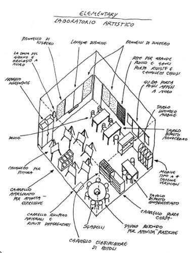 Design per la scuola_16
