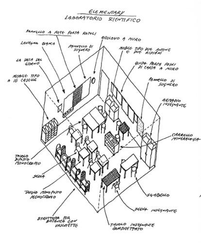 Design per la scuola_19